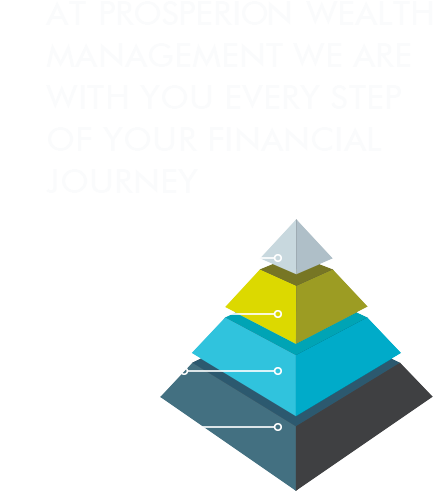 At Prosperion Wealth Management We Are With You Every Step of Your Financial Journey